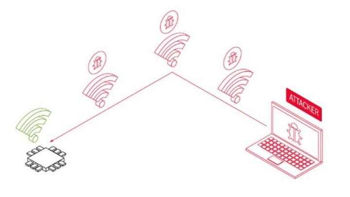 6.2  milliards de PC, smartphones et consoles sont vulnérables à une faille Wi-Fi