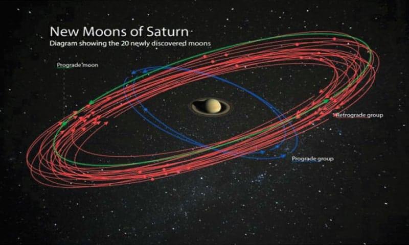 Les astronomes ont découvert 20 autres lunes autour de Saturne